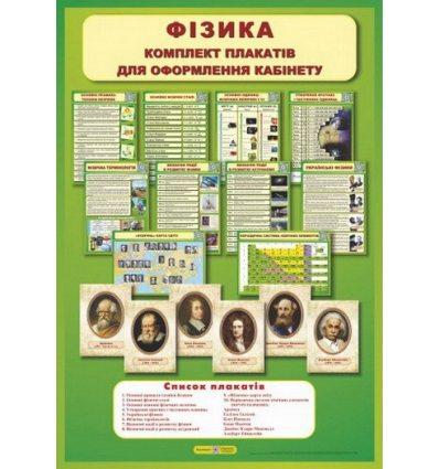 Фізика Комплект плакатів для оформлення кабінету Чиж О.