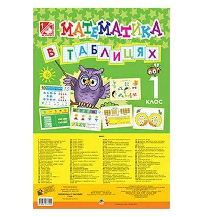 Математика 1 клас комплект таблиць Будна Н.