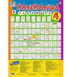 Математика 4 клас комплект таблиць изд. Богдан