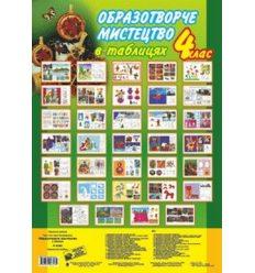 Образотворче мистецтво в таблицях 4 клас комплект плакатів Трач С.