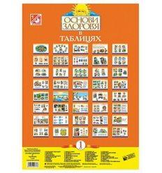 Основи здоров'я в таблицях 1 клас комплект плакатів Будна Н.
