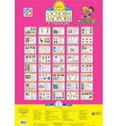 Основи здоров'я в таблицях 2 клас комплект плакатів Будна Н.
