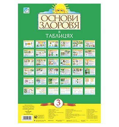 Основи здоров'я в таблицях 3 клас комплект плакатів Будна Н.