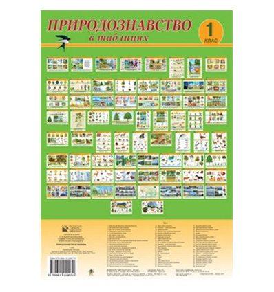 Природознавство в таблицях 1 клас комплект плакатів Будна Н.