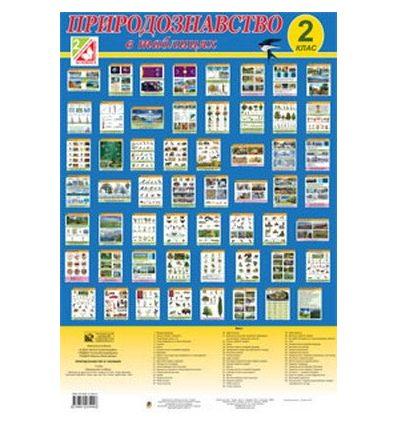 Природознавство в таблицях 2 клас комплект плакатів Будна Н.