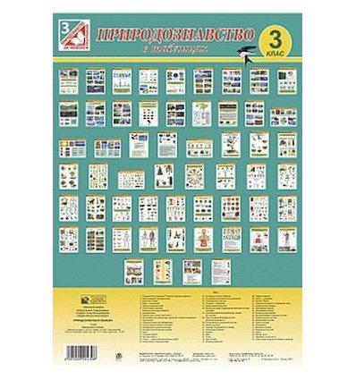 Природознавство в таблицях 3 клас комплект плакатів Будна Н.