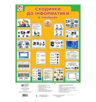 Сходинки до інформатики в таблицях 2 клас комплект плакатів Шевченко Н.