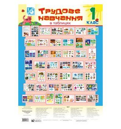 Трудове навчання в таблицях 1 клас комплект плакатів Трач С.