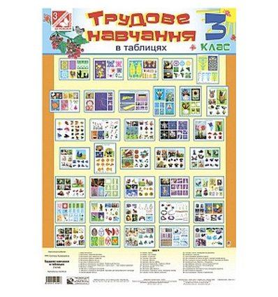 Трудове навчання в таблицях 3 клас Трач С. комплект плакатів