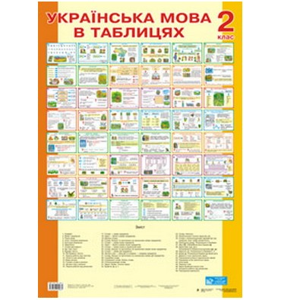 Українська мова в таблицях 2 клас Будна Н. комплект плакатів