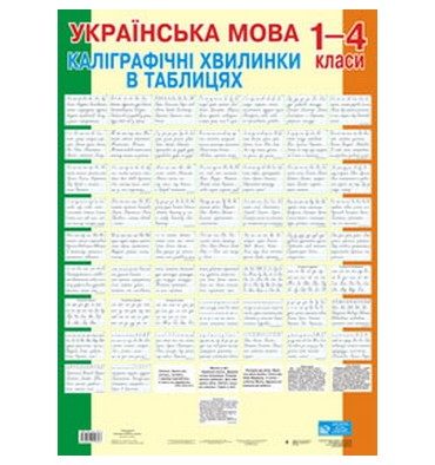 Українська мова Каліграфічні хвилинки в таблицях 1-4 класи Будна Н. комплект плакатів