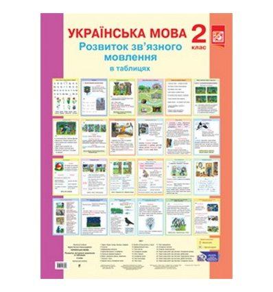 Українська мова Розвиток зв'язного мовлення в таблицях 2 клас Будна Н. комплект плакатів