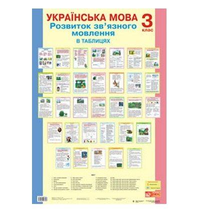 Українська мова Розвиток зв'язного мовлення в таблицях 3 клас Будна Н. комплект плакатів