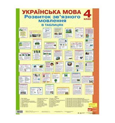 Українська мова Розвиток зв'язного мовлення в таблицях 4 клас Будна Н. комплект плакатів