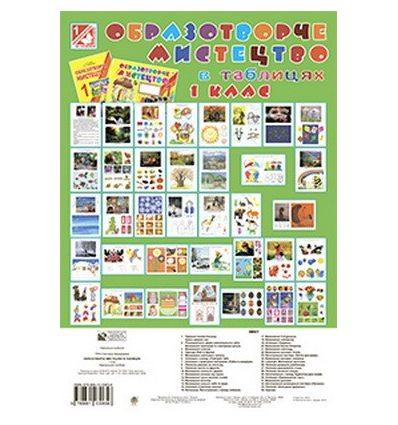 Образотворче мистецтво в таблицях 1 клас Трач С. комплект плакатів