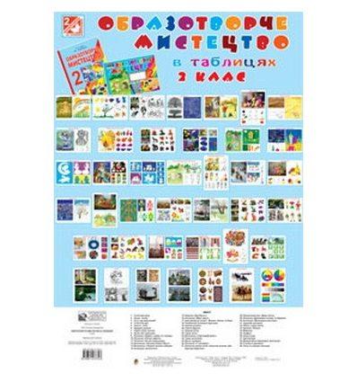 Образотворче мистецтво в таблицях 2 клас Трач С. комплект плакатів