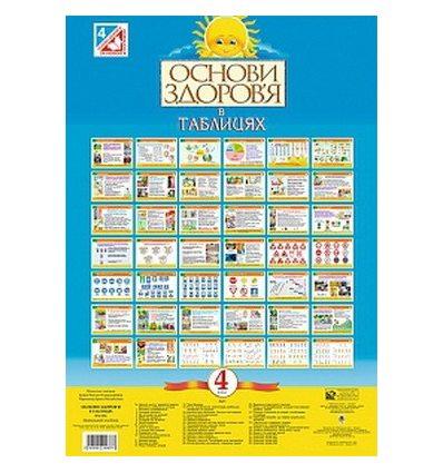 Основи здоров'я в таблицях 4 клас Будна Н. комплект плакатів