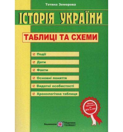 Таблиці та схеми історія України Земерова Т.