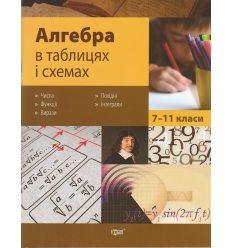 Алгебра в таблицях і схемах авт. Роганін О. М. вид. Торсінг