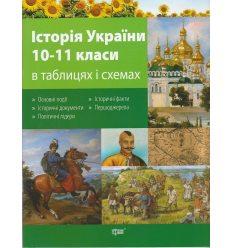 Історія України 10-11 клас в таблицях і схемах авт. Губіна С. Л. вид. Торсінг