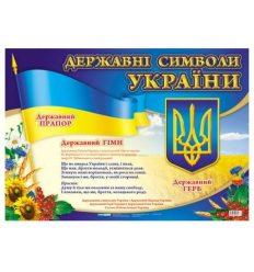 Державнi символи України Плакат