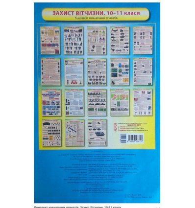 Захист Вітчизни Комплект плакатів 10-11 класи