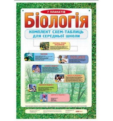 Біологія Комплект схем-таблиць для середньої школи