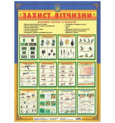 Захист Вітчизни. Цивільна оборона Комплект схем-таблиць