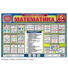 Математика 5 клас Комплект таблиць