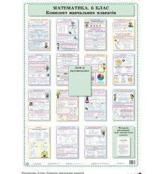 Математика 6 клас Комплект навчальних плакатів