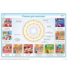 Основи здоров'я Комплект плакатів 1-2 класи + CD диск