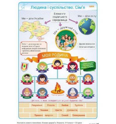 Основи здоров'я Комплект плакатів 3-4 класи + CD диск