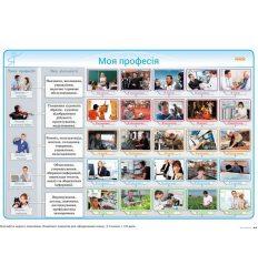 Оформлення класу 1-4 класи + СD диск комплект плакатів