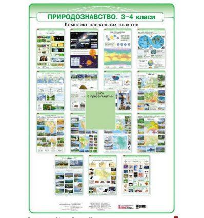 Природознавство 3-4 класи комплект плакатів + СD диск