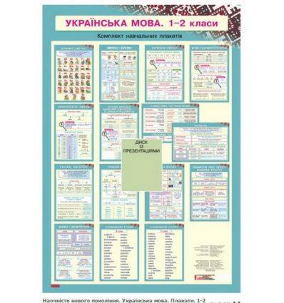 Українська мова 1-2 класи комплект плакатів + СD диск