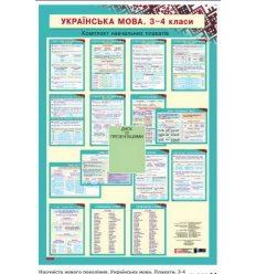 Українська мова 3-4 класи комплект плакатів + СD диск